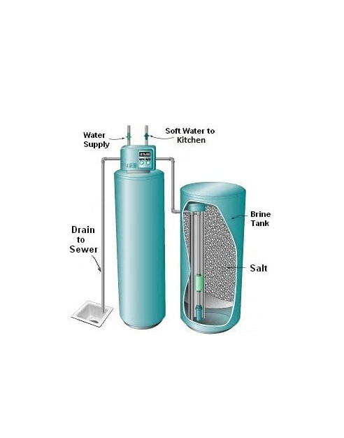 Water Softener and Salt tank