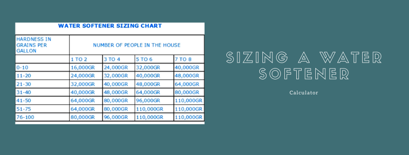 Sizing Water Softener